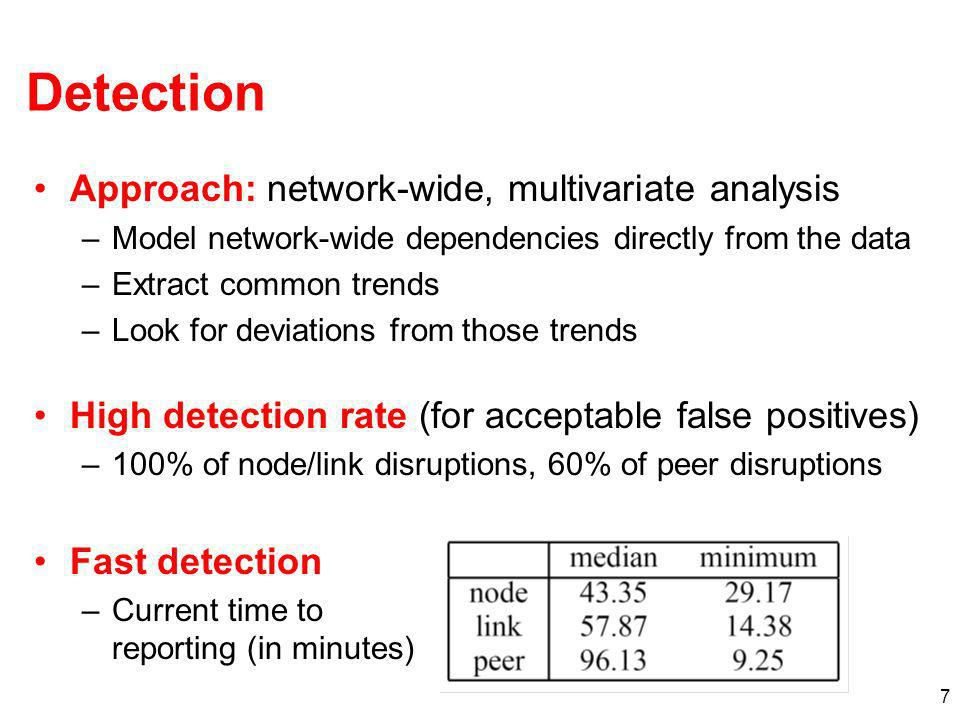 7 Approach: network-wide, multivariate analysis –Model network-wide dependencies directly from the data –Extract common trends –Look for deviations fr