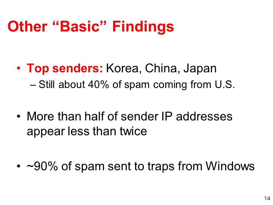 14 Other Basic Findings Top senders: Korea, China, Japan –Still about 40% of spam coming from U.S. More than half of sender IP addresses appear less t