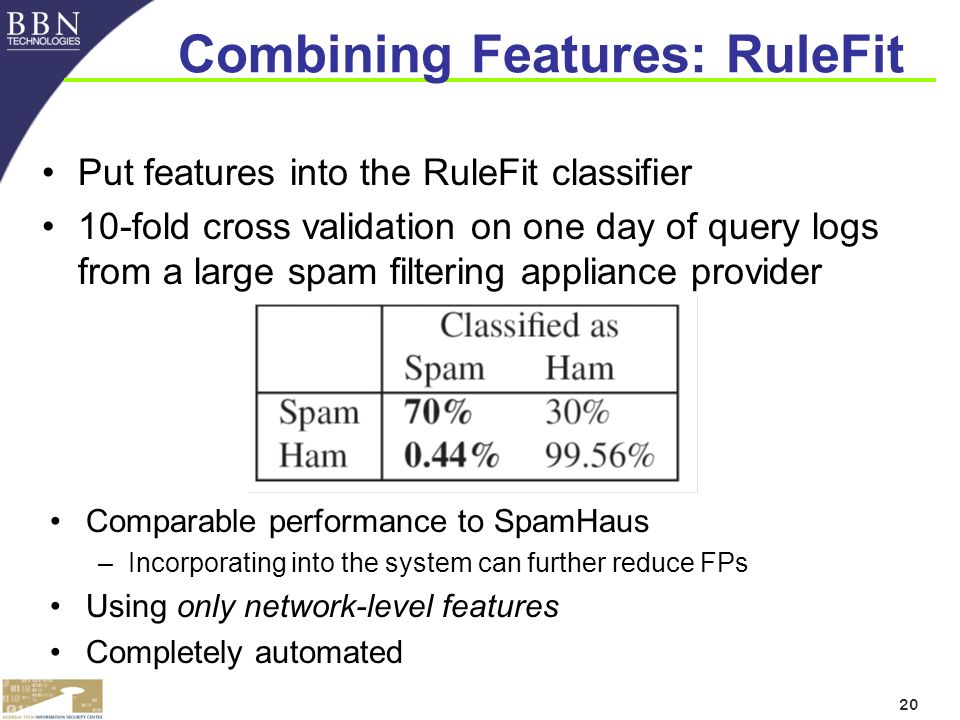 20 Combining Features: RuleFit Put features into the RuleFit classifier 10-fold cross validation on one day of query logs from a large spam filtering appliance provider Comparable performance to SpamHaus –Incorporating into the system can further reduce FPs Using only network-level features Completely automated