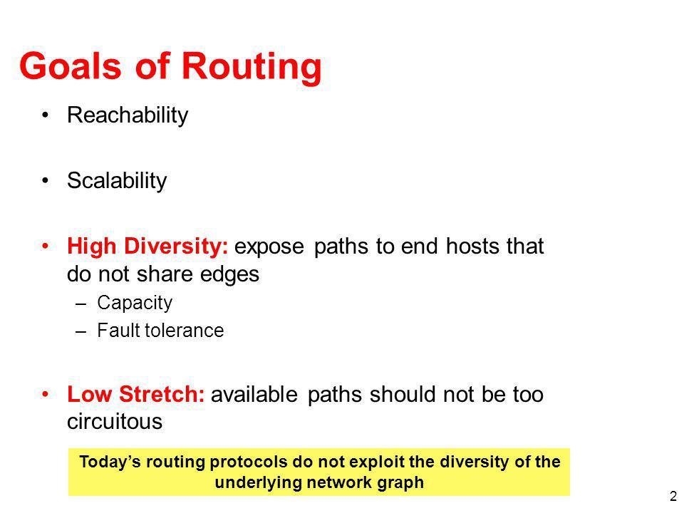 2 Goals of Routing Reachability Scalability High Diversity: expose paths to end hosts that do not share edges –Capacity –Fault tolerance Low Stretch: