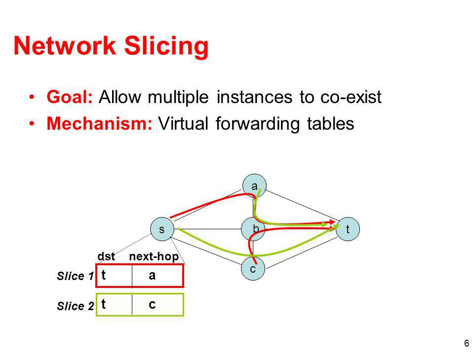 7 Path Splicing in Practice Packet has shim header with routing bits Routers use lg(k) bits to index forwarding tables –Shift bits after inspection –Incremental deployment is trivial –Persistent loops cannot occur To access different (or multiple) paths, end systems simply change the forwarding bits