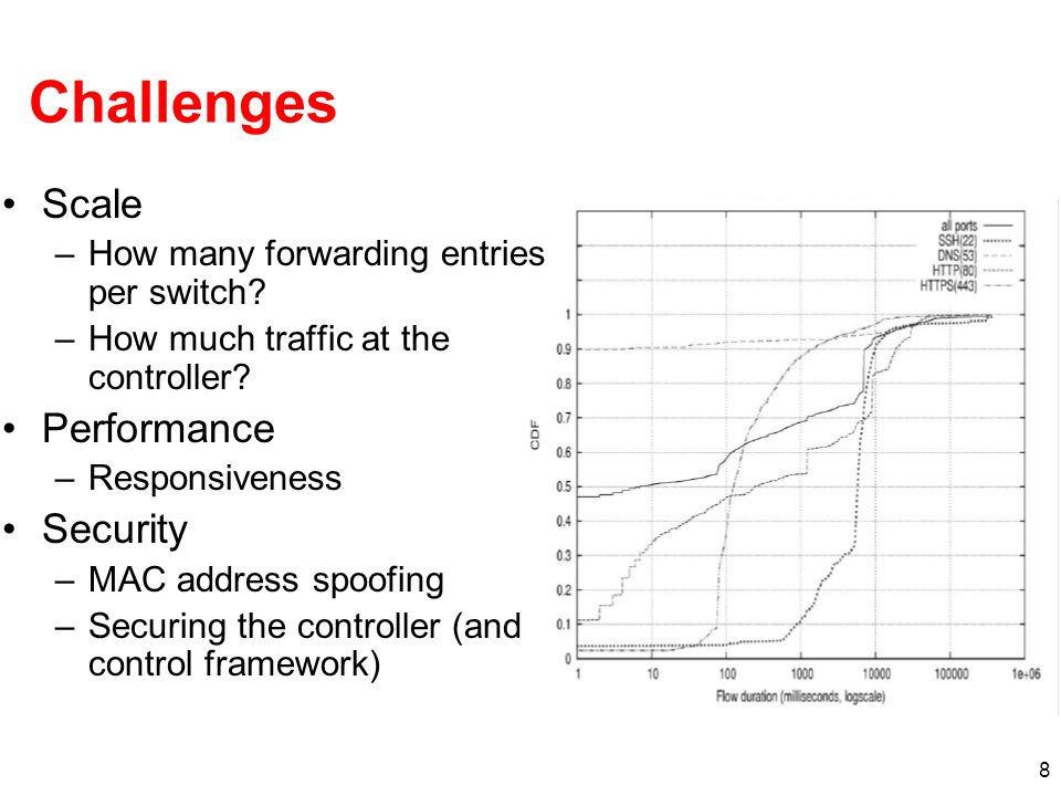 8 Challenges Scale –How many forwarding entries per switch.