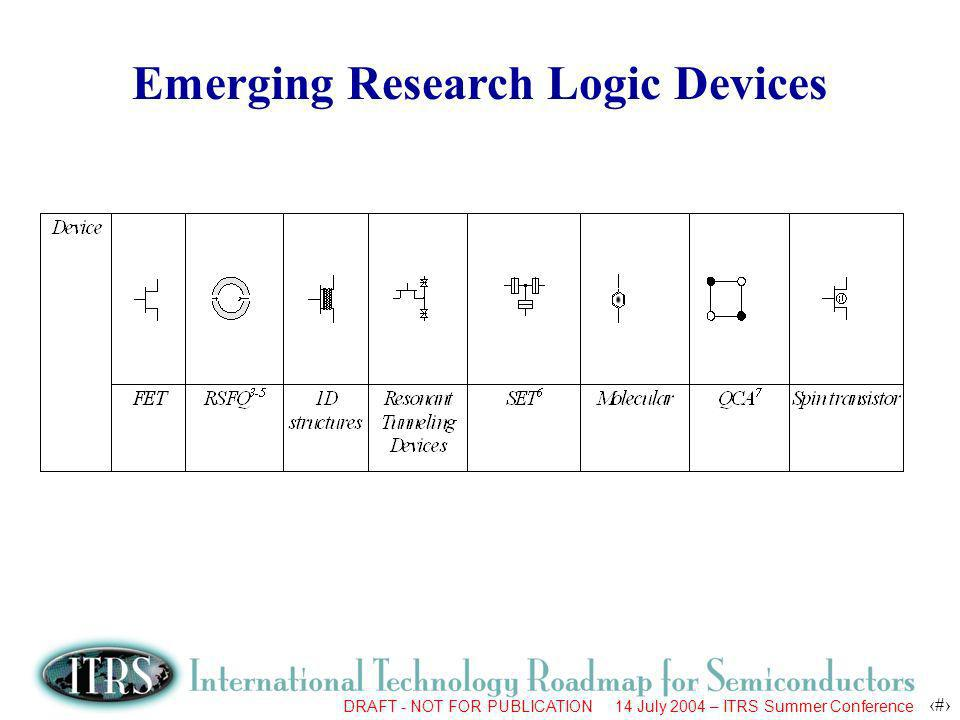 DRAFT - NOT FOR PUBLICATION 14 July 2004 – ITRS Summer Conference 15 Emerging Research Logic Devices