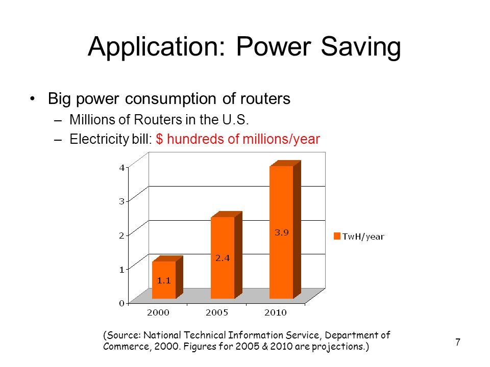 7 Application: Power Saving Big power consumption of routers –Millions of Routers in the U.S. –Electricity bill: $ hundreds of millions/year (Source: