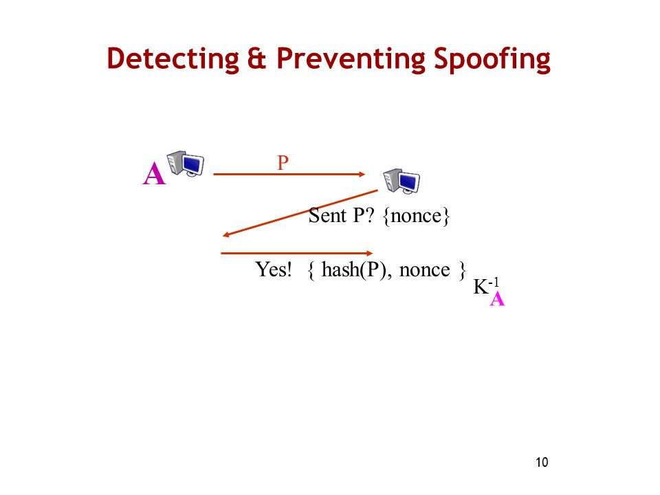 10 Detecting & Preventing Spoofing P Sent P? {nonce} A Yes! { hash(P), nonce } K -1 A