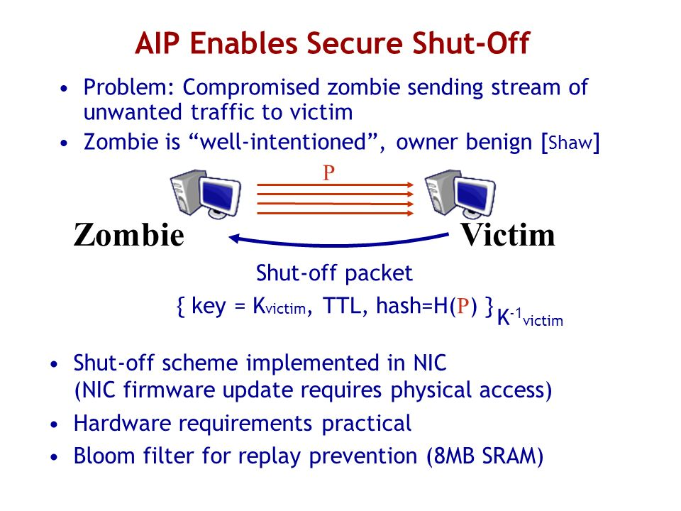 AIP Enables Secure Shut-Off Problem: Compromised zombie sending stream of unwanted traffic to victim Zombie is well-intentioned, owner benign [ Shaw ]
