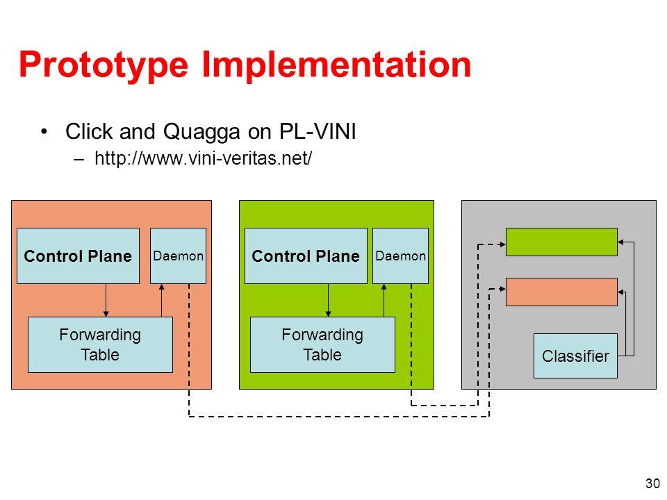30 Prototype Implementation Click and Quagga on PL-VINI –http://www.vini-veritas.net/ Control Plane Forwarding Table Daemon Classifier Control Plane Forwarding Table Daemon