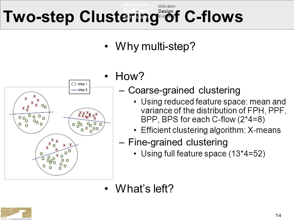 14 Two-step Clustering of C-flows Why multi-step? How? –Coarse-grained clustering Using reduced feature space: mean and variance of the distribution o