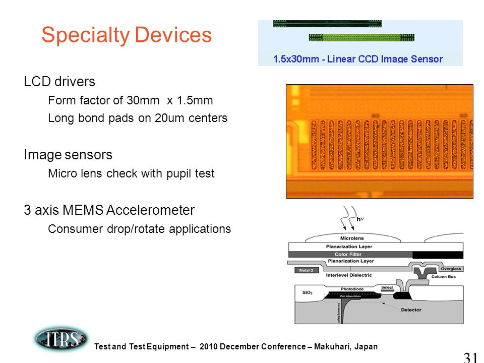 Test and Test Equipment – 2010 December Conference – Makuhari, Japan Specialty Devices LCD drivers Form factor of 30mm x 1.5mm Long bond pads on 20um