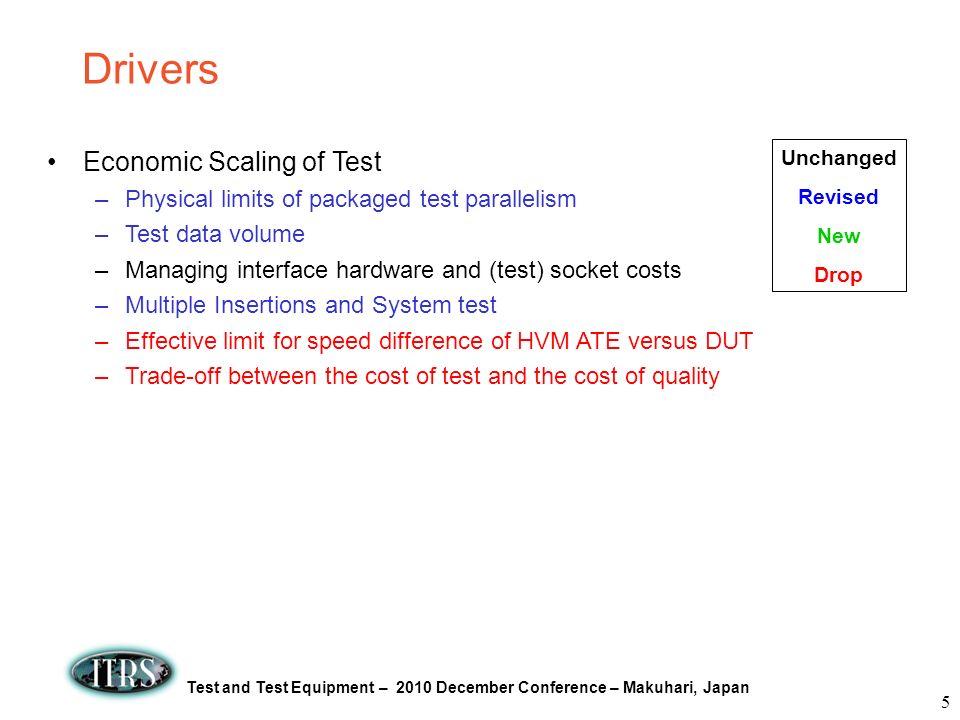 Test and Test Equipment – 2010 December Conference – Makuhari, Japan Drivers Economic Scaling of Test –Physical limits of packaged test parallelism –T