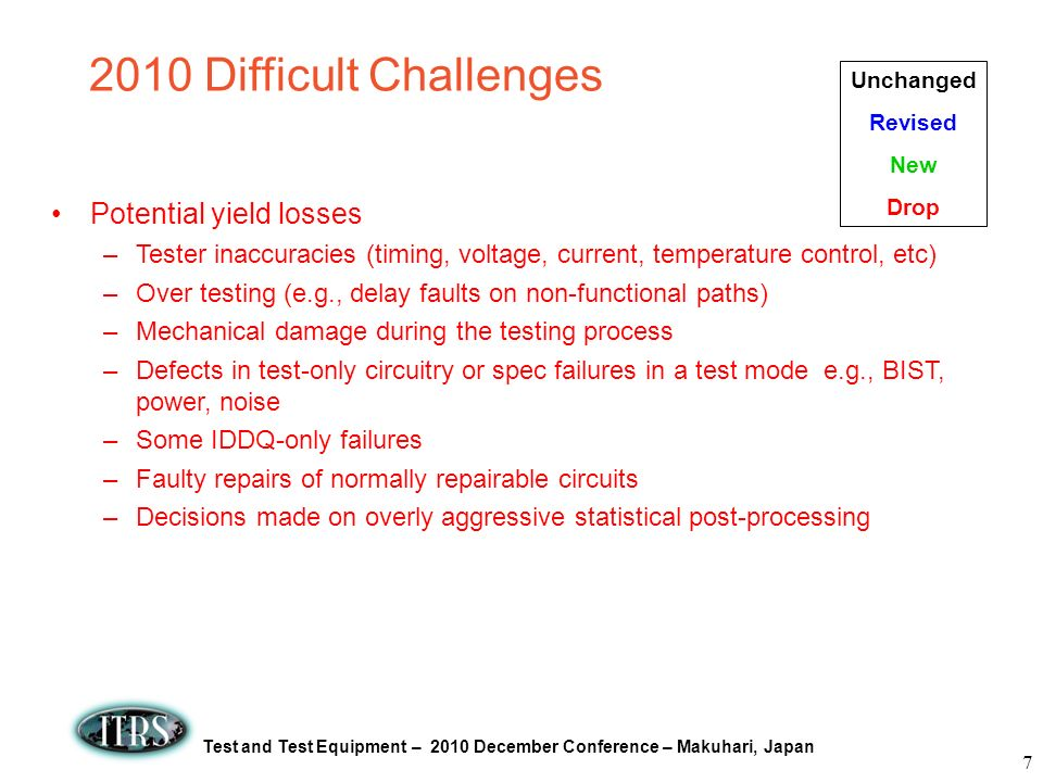 Test and Test Equipment – 2010 December Conference – Makuhari, Japan 2010 Difficult Challenges Potential yield losses –Tester inaccuracies (timing, vo