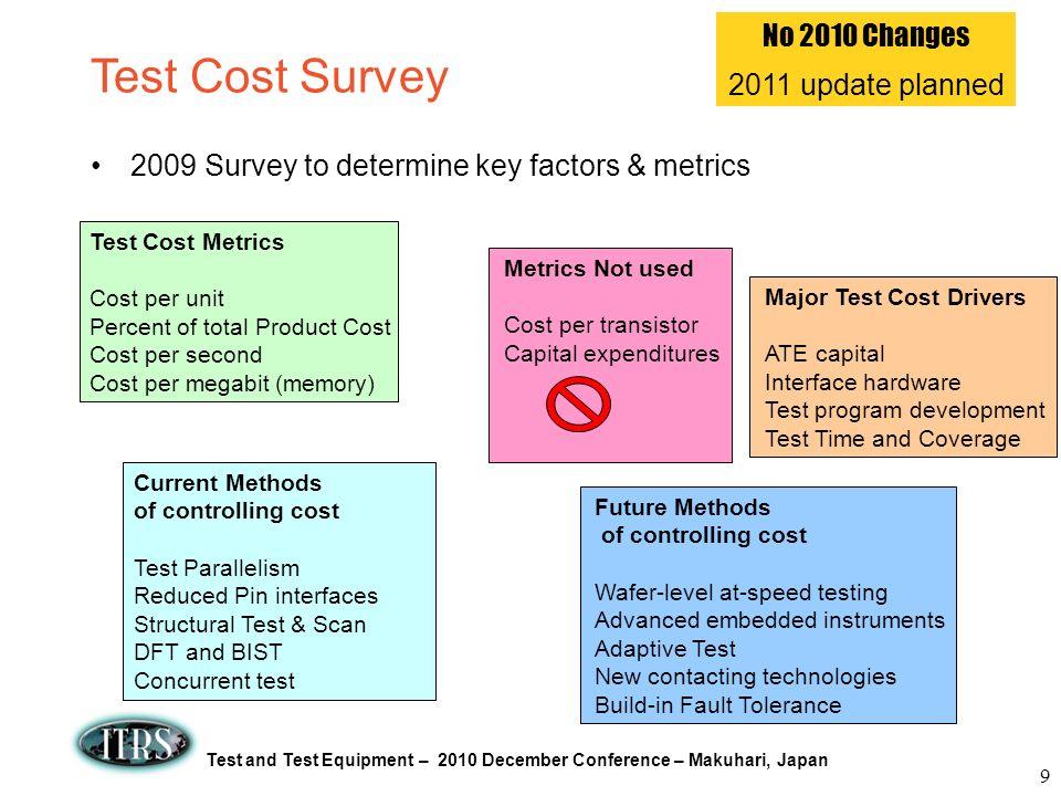 Test and Test Equipment – 2010 December Conference – Makuhari, Japan Test Cost Survey 2009 Survey to determine key factors & metrics Test Cost Metrics