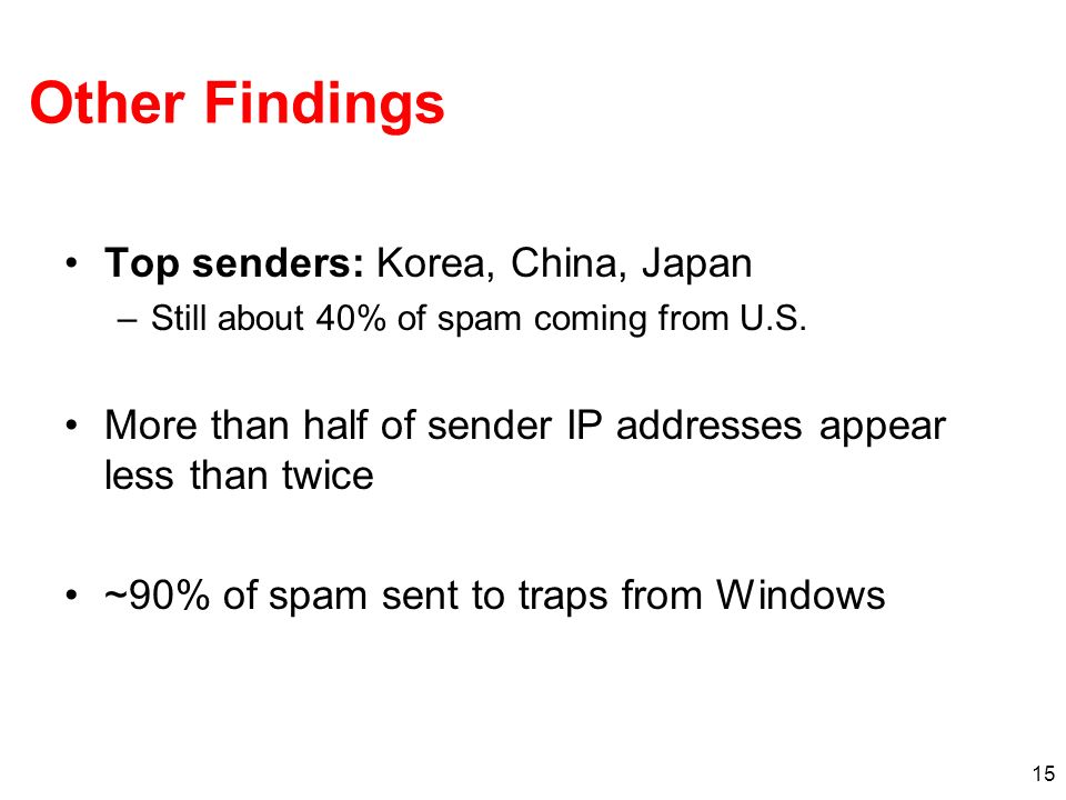 15 Other Findings Top senders: Korea, China, Japan –Still about 40% of spam coming from U.S.