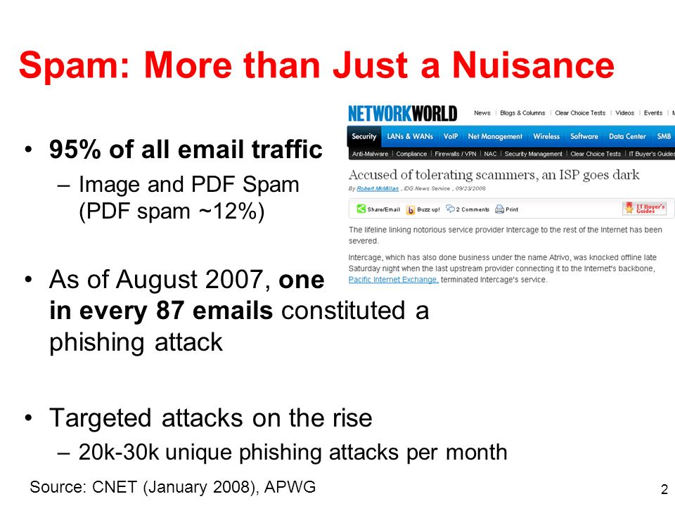 2 Spam: More than Just a Nuisance 95% of all  traffic –Image and PDF Spam (PDF spam ~12%) As of August 2007, one in every 87  s constituted a phishing attack Targeted attacks on the rise –20k-30k unique phishing attacks per month Source: CNET (January 2008), APWG