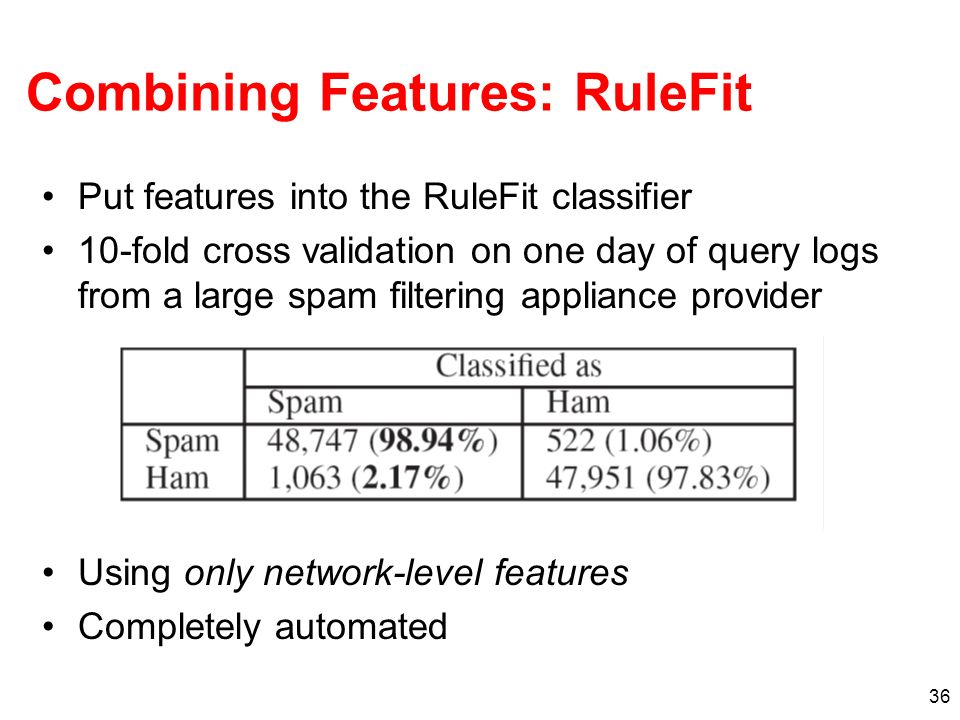 36 Combining Features: RuleFit Put features into the RuleFit classifier 10-fold cross validation on one day of query logs from a large spam filtering appliance provider Using only network-level features Completely automated