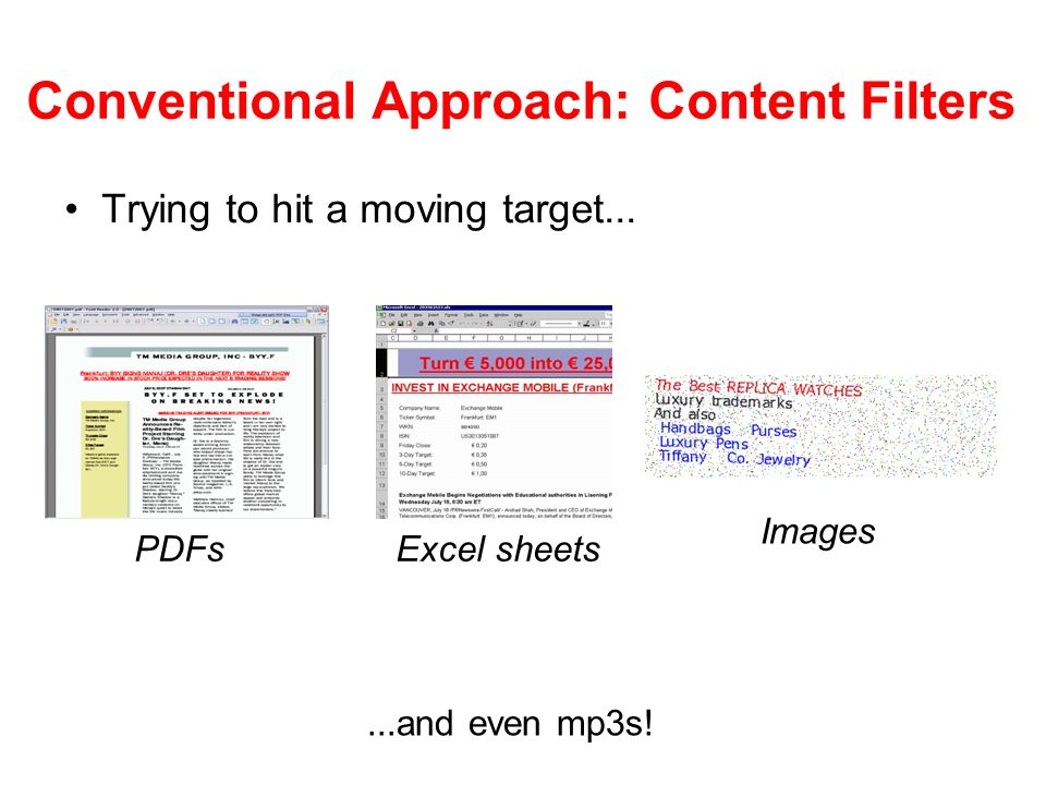Conventional Approach: Content Filters Trying to hit a moving target......and even mp3s.