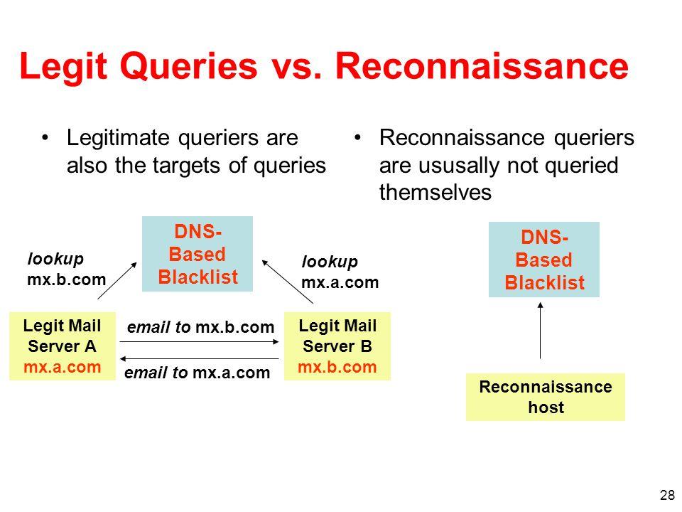 28 Legit Queries vs. Reconnaissance Legitimate queriers are also the targets of queries Reconnaissance queriers are ususally not queried themselves em