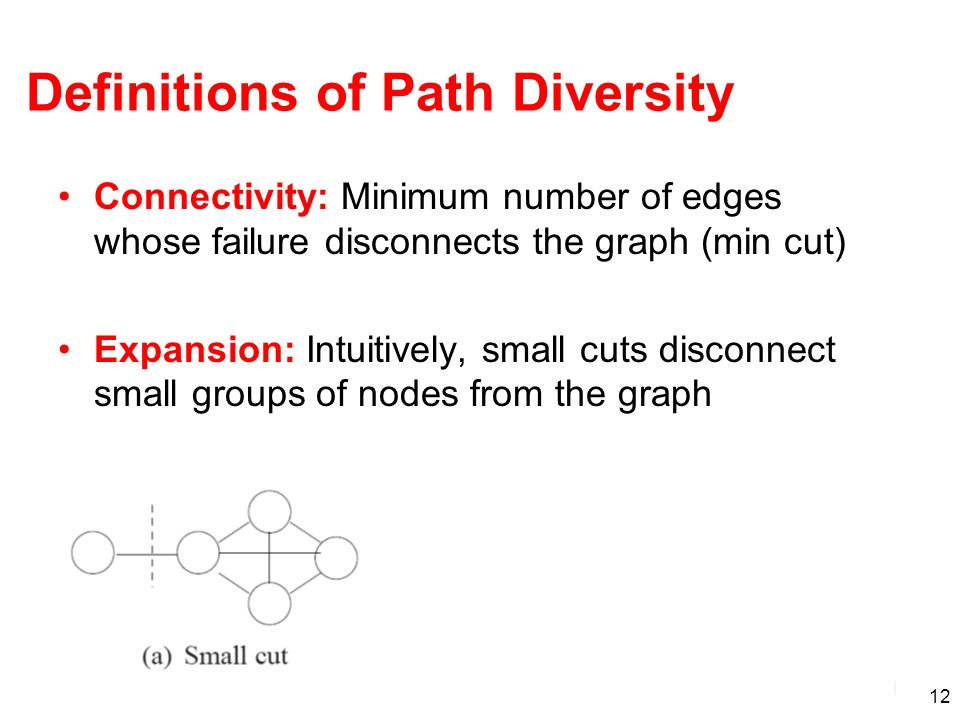 12 Definitions of Path Diversity Connectivity: Minimum number of edges whose failure disconnects the graph (min cut) Expansion: Intuitively, small cuts disconnect small groups of nodes from the graph