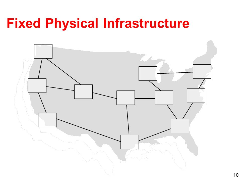 10 Fixed Physical Infrastructure