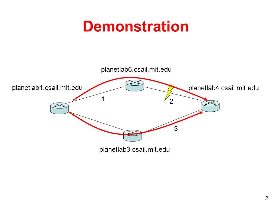21 Demonstration planetlab1.csail.mit.edu planetlab3.csail.mit.edu planetlab6.csail.mit.edu planetlab4.csail.mit.edu 1 2 1 3