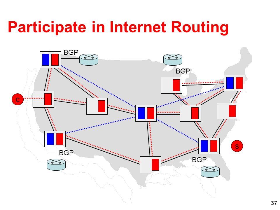 37 Participate in Internet Routing s c BGP
