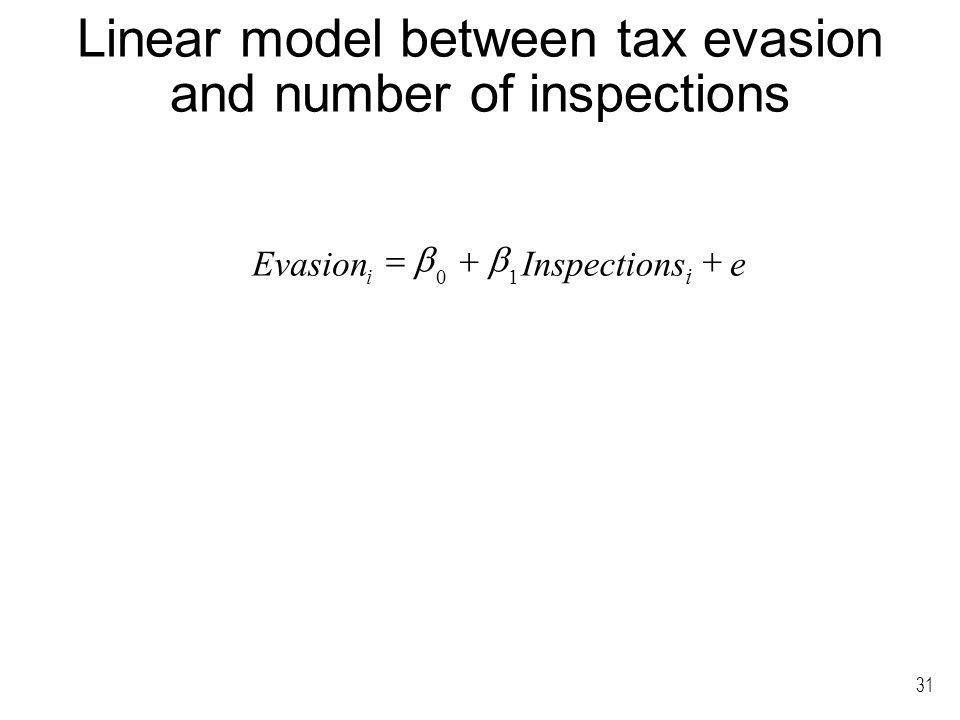 31 Linear model between tax evasion and number of inspections eInspections i Evasion i 10