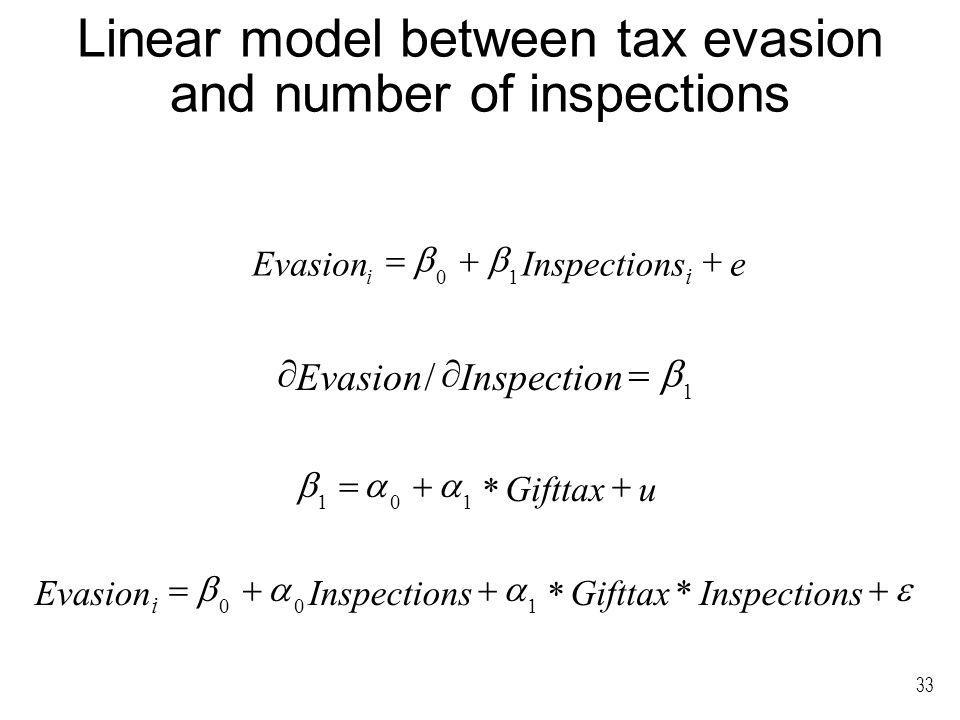 33 Linear model between tax evasion and number of inspections eInspections i Evasion i 10 InspectionsGifttaxInspectionsEvasion i * 100 1 / InspectionE