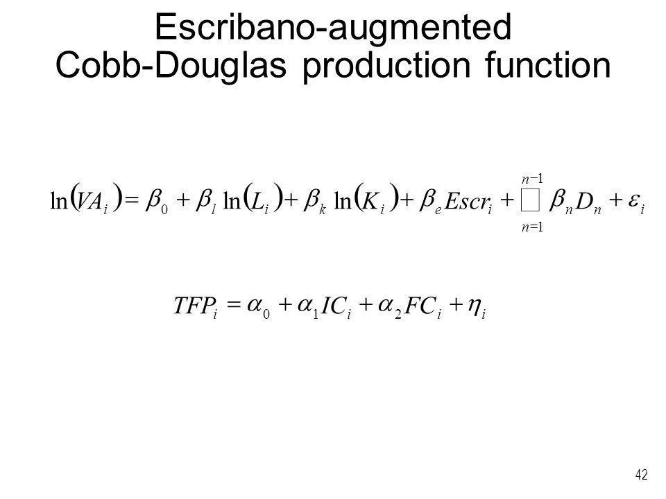 42 Escribano-augmented Cobb-Douglas production function i n n nnieikili DEscrKLVA 1 1 0 ln iiii FCICTFP 210