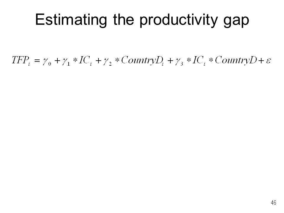46 Estimating the productivity gap