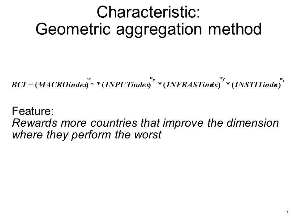 7 Characteristic: Geometric aggregation method Feature: Rewards more countries that improve the dimension where they perform the worst t fp m w ww w x