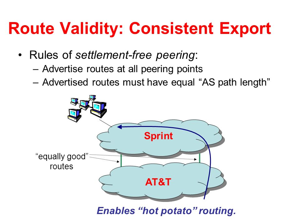 Route Validity: Consistent Export Rules of settlement-free peering: –Advertise routes at all peering points –Advertised routes must have equal AS path