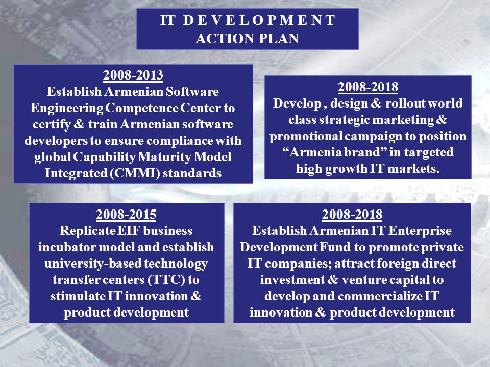 2008-2013 Establish Armenian Software Engineering Competence Center to certify & train Armenian software developers to ensure compliance with global C