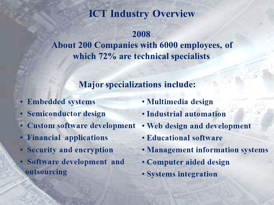 Embedded systems Semiconductor design Custom software development Financial applications Security and encryption Software development and outsourcing
