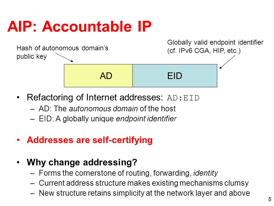 5 AIP: Accountable IP Refactoring of Internet addresses: AD:EID –AD: The autonomous domain of the host –EID: A globally unique endpoint identifier Add