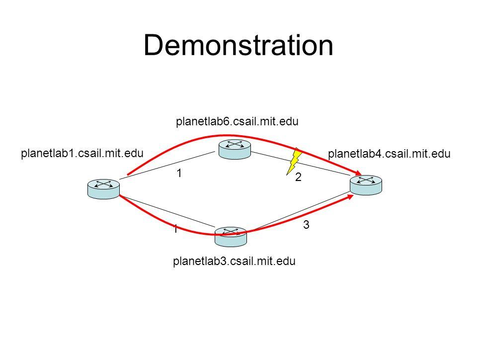 Demonstration planetlab1.csail.mit.edu planetlab3.csail.mit.edu planetlab6.csail.mit.edu planetlab4.csail.mit.edu 1 2 1 3