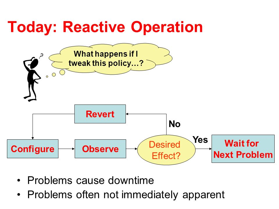Today: Reactive Operation Problems cause downtime Problems often not immediately apparent What happens if I tweak this policy…? ConfigureObserve Wait