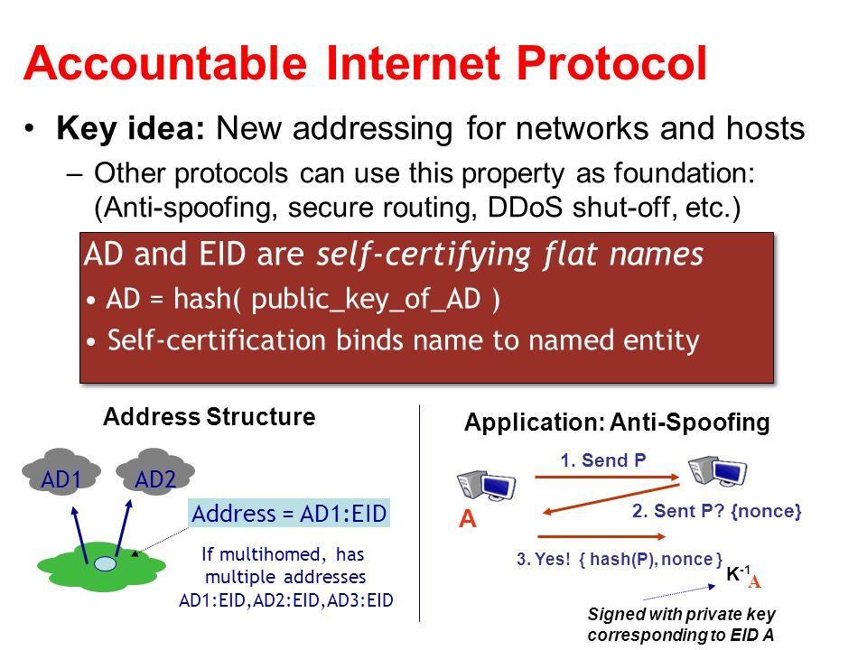 Accountable Internet Protocol Key idea: New addressing for networks and hosts –Other protocols can use this property as foundation: (Anti-spoofing, secure routing, DDoS shut-off, etc.) AD and EID are self-certifying flat names AD = hash( public_key_of_AD ) Self-certification binds name to named entity AD and EID are self-certifying flat names AD = hash( public_key_of_AD ) Self-certification binds name to named entity Address = AD1:EID If multihomed, has multiple addresses AD1:EID,AD2:EID,AD3:EID AD1AD2 Address Structure Application: Anti-Spoofing 1.