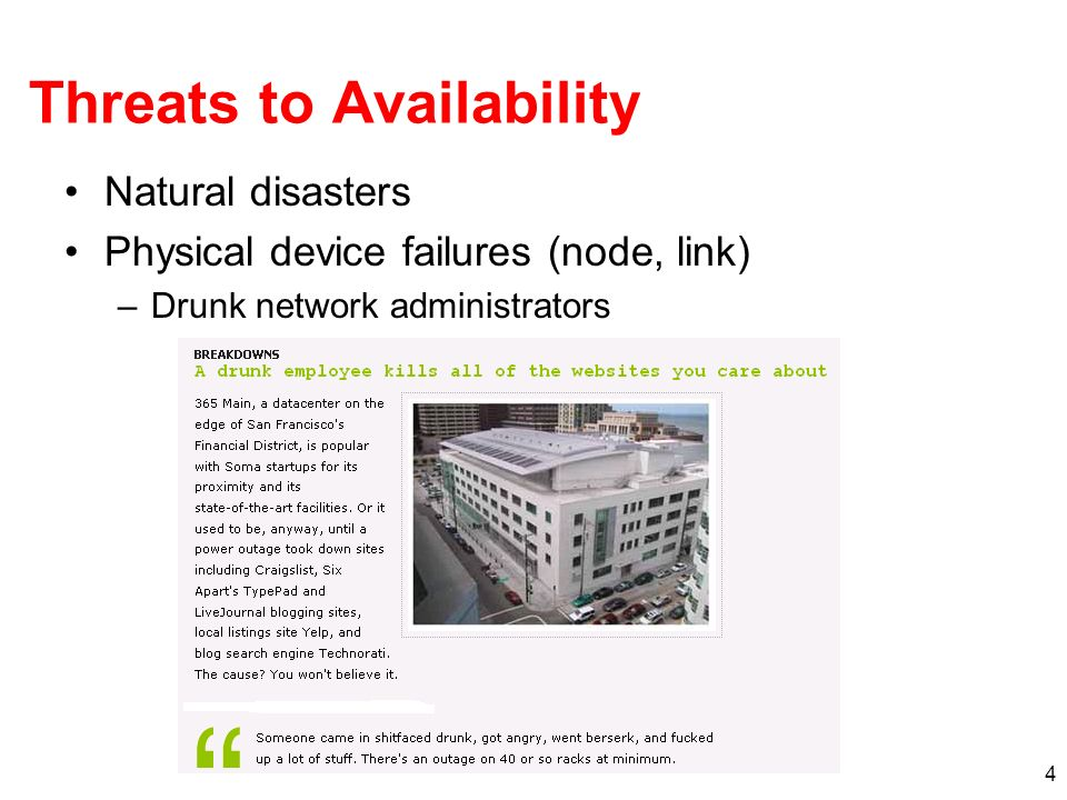 4 Threats to Availability Natural disasters Physical device failures (node, link) –Drunk network administrators