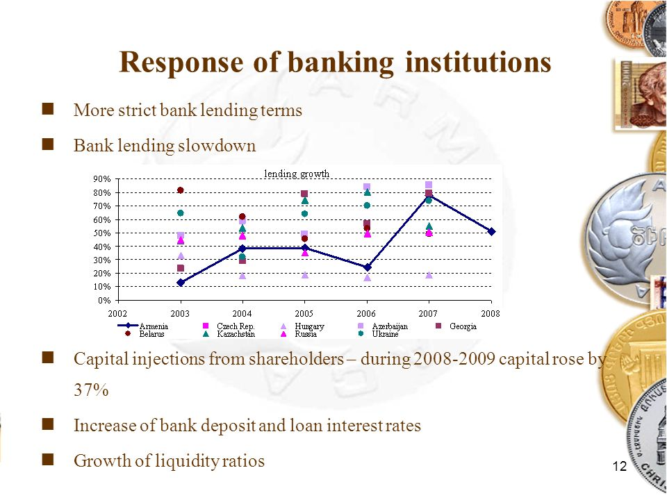 12 Response of banking institutions More strict bank lending terms Bank lending slowdown Capital injections from shareholders – during 2008-2009 capital rose by 37% Increase of bank deposit and loan interest rates Growth of liquidity ratios