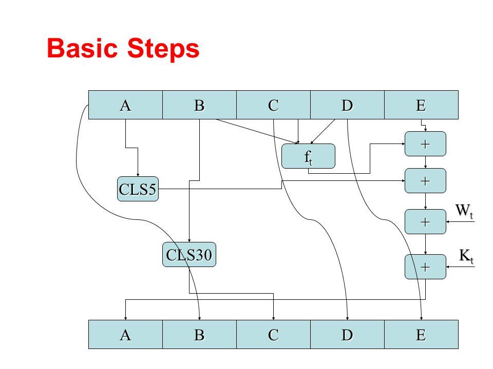 Basic Steps AEBCD AEBCD + + + + ftftftft CLS30 CLS5 WtWtWtWt KtKtKtKt