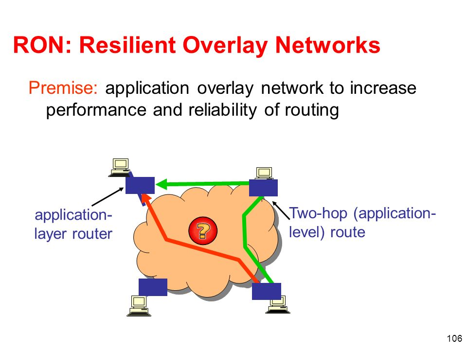 106 RON: Resilient Overlay Networks Premise: application overlay network to increase performance and reliability of routing Two-hop (application- leve