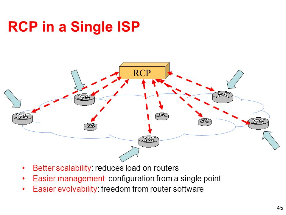 45 RCP in a Single ISP Better scalability: reduces load on routers Easier management: configuration from a single point Easier evolvability: freedom f