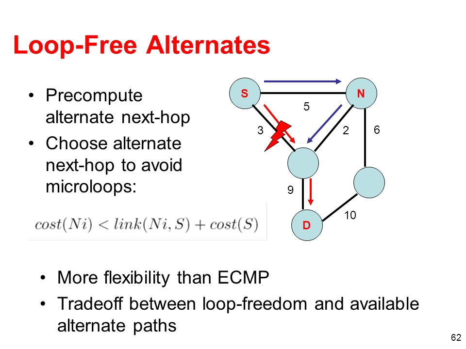 62 Loop-Free Alternates Precompute alternate next-hop Choose alternate next-hop to avoid microloops: SN D 5 32 6 9 10 More flexibility than ECMP Trade