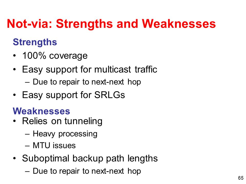 65 Not-via: Strengths and Weaknesses 100% coverage Easy support for multicast traffic –Due to repair to next-next hop Easy support for SRLGs Relies on