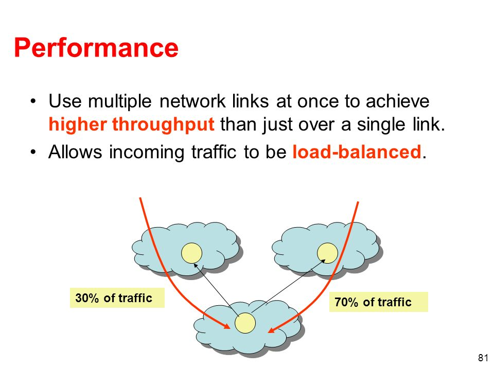 81 Performance Use multiple network links at once to achieve higher throughput than just over a single link. Allows incoming traffic to be load-balanc