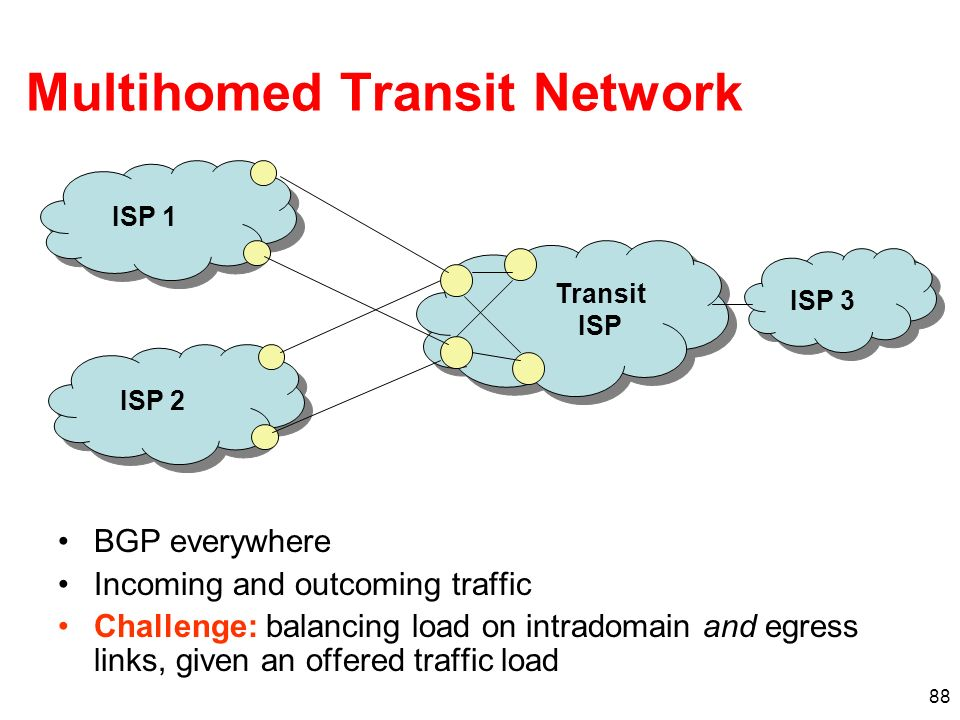 88 Multihomed Transit Network BGP everywhere Incoming and outcoming traffic Challenge: balancing load on intradomain and egress links, given an offere