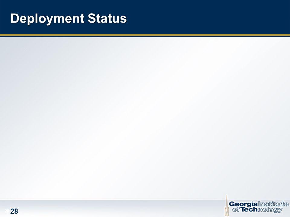 28 Deployment Status