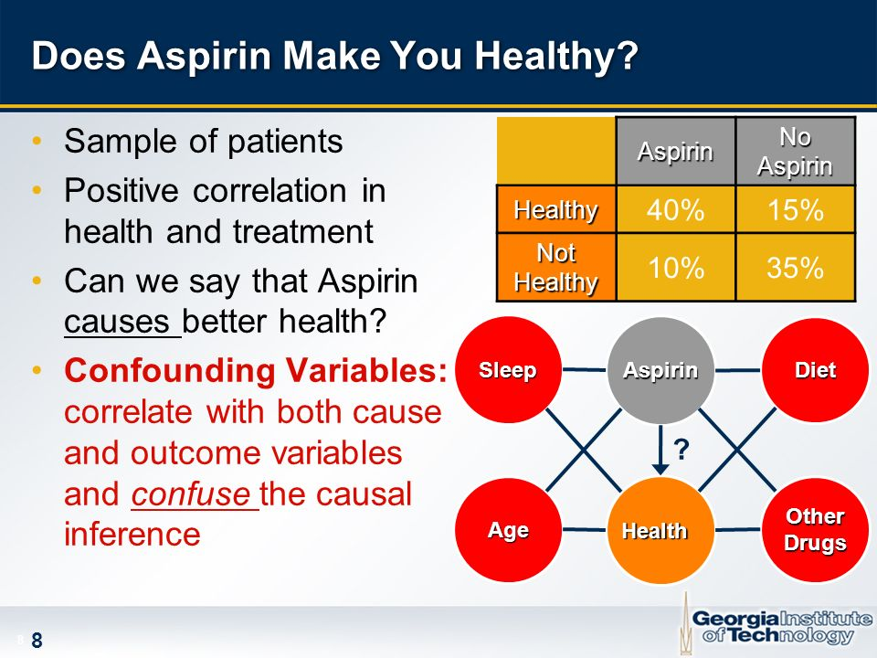 8 8 Does Aspirin Make You Healthy.