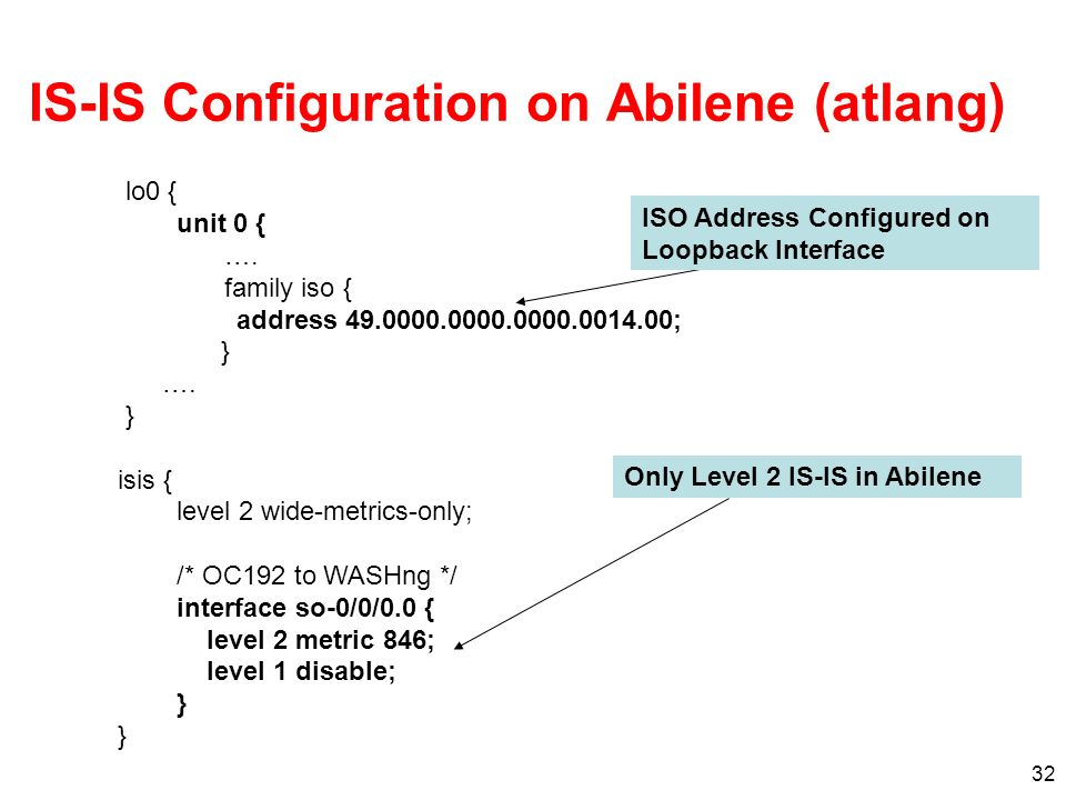 32 IS-IS Configuration on Abilene (atlang) lo0 { unit 0 { ….