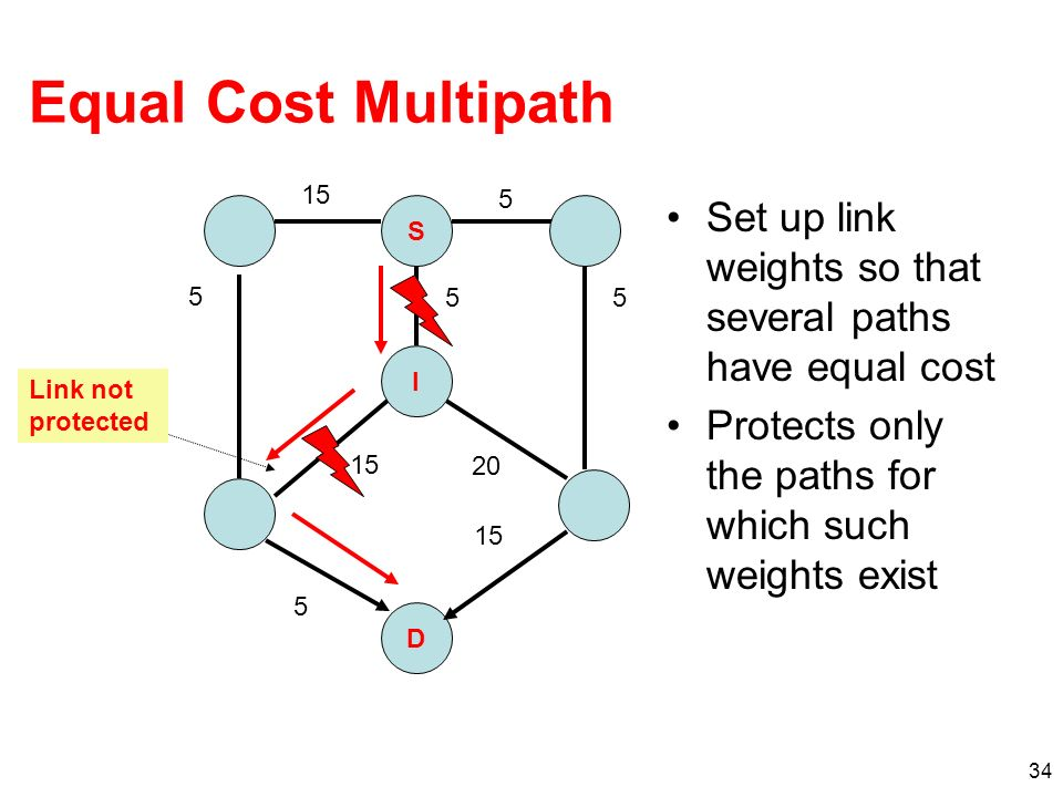 34 Equal Cost Multipath Set up link weights so that several paths have equal cost Protects only the paths for which such weights exist Link not protected S D I 15 5 5 5 5 5 20